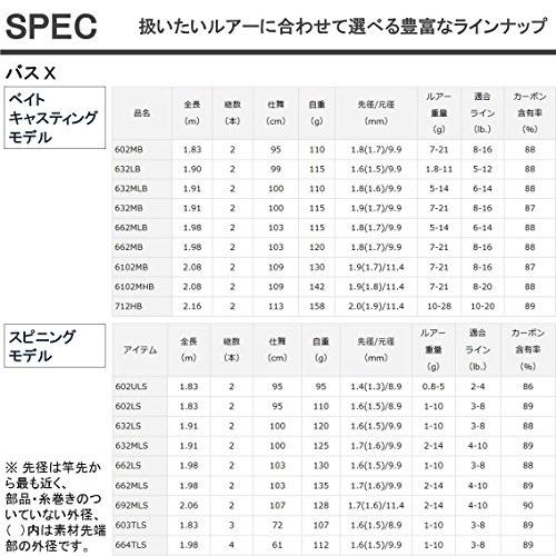 Daiwa Bass X spec